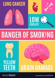 Smoking danger cartoon poster vector image on VectorStock Drug Design, Pharmacy Design, Cartoon Posters, Cartoons, Anti Smoking Poster, Anti Tobacco, Design Campaign, Senior Student, Medical Posters