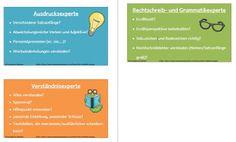 Grundschul-Ideenbox: Aufgaben für die Schreibkonferenz