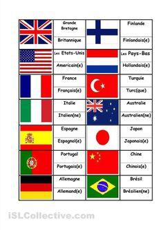 Drapeau, pays, nationalité