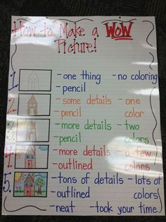 Anchor chart for 1-5 rubric with drawing. On each day of the week, students could complete the next step.