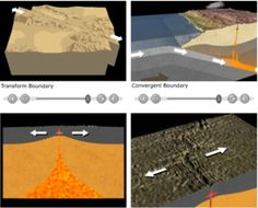 plate tectonic and other science animations