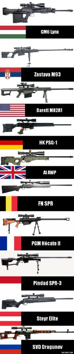 Which one is your favorite sniper rifle?