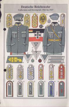 Deutsche Reichswehr 1921-1927