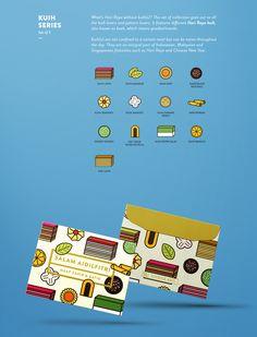 Hari Raya Aidilfitri — Money Packets Design on Behance