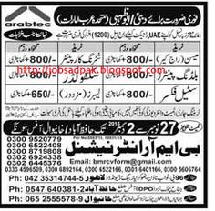 138 Best Daily job advertisment of all newspaper of Pakistan