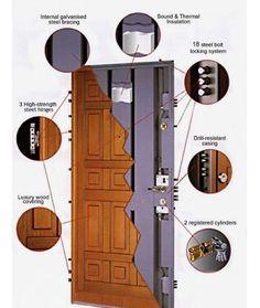 Cerrajeros en #Valencia a su servicio para instalaciones de puertas blindadas y acorazadas, en estos tiempos no se puede jugar la seguridad de su hogar, contáctenos y le orientamos sobre cuál es su mejor opción. #torrent #sagunto #spain #valencian #castello #Valencia #Gandia #canet #cierres #cullera #rapidtecnic  #buñol #burjassot #betera #Moncofa #moncada #laeliana #benaguasil  (en Cerrajeros Valencia 603909909)
