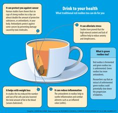 Green rooibos takes fight to diabetes | News | Health | Mail & Guardian
