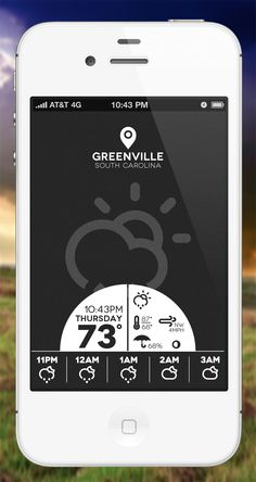 Weather App Continued