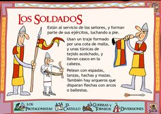 Soldiers - this is in Spanish: need it translated, someone. Medieval World, Medieval Knight, Medieval Castle, Castillo Feudal, Ap Spanish, Room Themes, Conte, Middle Ages, Social Studies