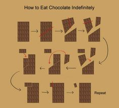 Get infinite chocolate (I wish this worked!) #lifehacks #shittylifehacks #foodhacks