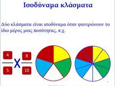 Μονοπάτια της Τρίτης και Τετάρτης ...: Μαθηματικά Dyscalculia, Teaching Math, Chart, Education, Blog, Kids, Math, Young Children, Boys