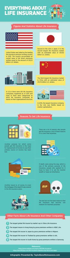 Here is an infographic which shares some helpful information about group health insurance or employee benefits which you should need to know. Get to know more about it on https://www.taylorbenefitsinsurance.com/affordable-group-health-insurance/.