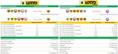 Latest #SouthAfricanLottoResults & #SouthAfricanLottoplusResults| 03 December 2016  http://www.onlinecasinosonline.co.za/online-lottery-directory/lottery-results-south-africa/south-african-lotto-lotto-plus-result-03-december-2016.html