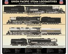 This Daniel Edwards Collection features UNION PACIFIC trains. This metal sign measures 10 x with rounded corners and an hole punched in each corner. Metal is gauge aluminum. Union Pacific Train, Union Pacific Railroad, Train Tracks, Train Rides, Heritage Train, Old Trains, Vintage Trains, Model Train Layouts, Steam Locomotive