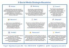 9 Bausteine zur #SocialMedia #Strategie via @wds7