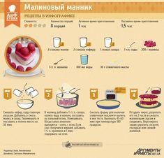 Рецепты в инфографике: Малиновый манник | Рецепты в инфографике | Кухня | АиФ Украина