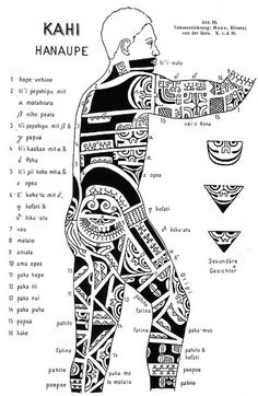 Maori tattoos 33762 body ornamentation of primitive people - Karl von the stones, the Marquesaner and their art, BD Berlin illustration page 105 - © for all photos by Doris Kaufmann Polynesian Tattoo Meanings, Polynesian Tattoo Designs, Polynesian Art, Maori Tattoo Designs, Filipino Tribal Tattoos, Tiki Tattoo, Hawaiianisches Tattoo, Samoan Tattoo, Tattoo Drawings