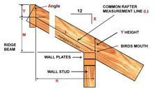The Recommended Pitch For A Shed S Roof Ehow Designing