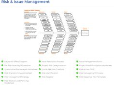 Procurement Management Plan Template Is Crucial For A Project