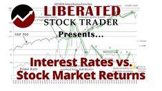 Stock Trader, Stock Market Investing, Market Price, Interest Rates, Marketing