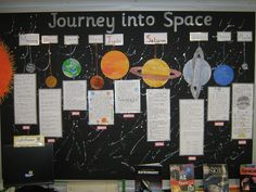 New Science Bulletin Boards Space Solar System Ideas Space Bulletin Boards, Science Bulletin Boards, Space Theme Classroom, Science Classroom, Primary Classroom Displays, Primary Science, 4th Grade Science, Primary Education, Space Activities