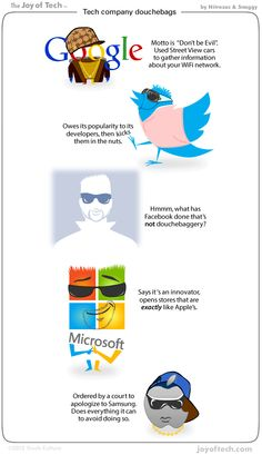 "Apple, Microsoft, Google, Facebook, and Twitter are ""douchebags"" [Comics]"