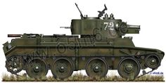 Engines of the Red Army in WW2 - BT-7A Artillery Tank