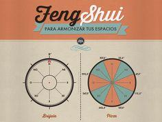 El punto de partida para entender el Feng Shui es el manejo de la brújula para organizar nuestros espacios. Para esto cumpliremos pasos muy simples: Primero debes ubicar el