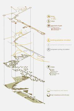 Foz do Douro Urban Park | Porto, Portugal | Laura Roldão e Costa – Landscape Architecture - World Landscape Architecture World Landscape Architecture