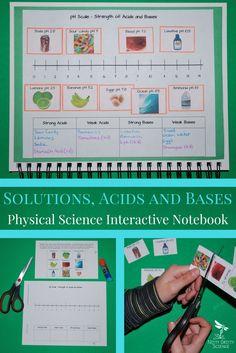 image result for worksheets for middle school on acids and bases science education pinterest. Black Bedroom Furniture Sets. Home Design Ideas