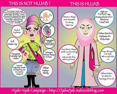 Correct hijab..
