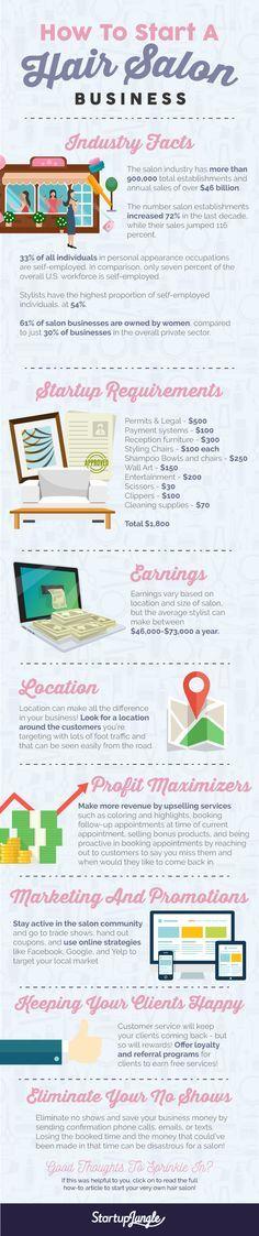 The Business Plan for Your Beauty Salon Salon ideas Pinterest - hotel business plan template