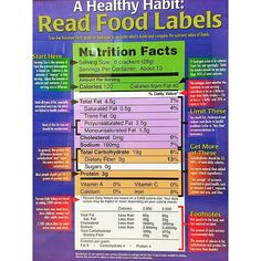 Learn to read nutrition labels. It's important for your health that you understand what you're putting into your body on a regular basis. And being able to read these is a lot more complicated than just knowing how many calories are in a serving size. Food Nutrition Facts, Nutrition Chart, Nutrition Month, Nutrition Classes, Nutrition Quotes, Holistic Nutrition, Proper Nutrition, Nutrition Plans, Nutrition Information