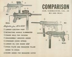 M3 and M3A1 Submachine gun comparison...also known as a grease gun
