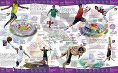 Poster Londres 2012 de 4 Entregas