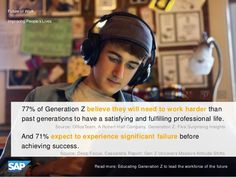 77% of Gen Z believe they will need to work harder than past generations, and 71% expect to experience significant failure before achieving success.