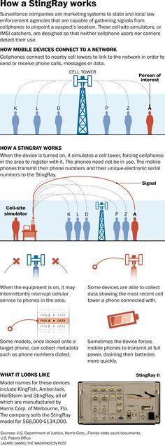 Secrecy around police surveillance equipment proves a case's undoing - The Washington Post