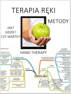 Hand Therapy, Home Learning, Kids Logo, Motor Activities, Learn English, Special Education, Kindergarten, Preschool, Lettering