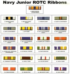 Afrotc Ribbon Chart Patriot Pinterest Air Force Rotc And
