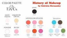 The 1970s Makeup Look - 5 key Points | Glamour Daze