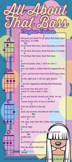 L'ultima songstrips dell'anno è di Meghan Trainor, All About That Bass. Ukulele Chords Songs, Cool Ukulele, Bass Ukulele, Ukulele Tabs, Lyrics And Chords, Guitar Songs, Bass Guitars, Song Lyrics, Meghan Trainor