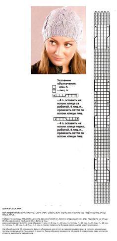 вязаные шапки 2017 со схемами спицами женские с описанием и фото: 9 тыс изображений найдено в Яндекс.Картинках