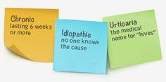 What is Chronic Idiopathic Urticaria (CIU) | XOLAIR® (omalizumab)