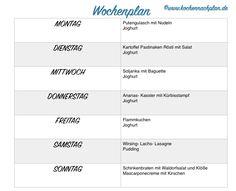 www.kochennachplan.de : Der neue Wochenplan.... herbstlich eingestimmt ;) mit Kürbis und Pastinaken