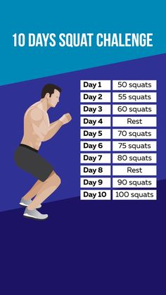 Fitness workouts, fitness diet, yoga fitness, health fitness, weight loss a Fitness Workouts, Fitness Gym, Weight Training Workouts, At Home Workouts, Fitness Classes, Body Fitness, Fitness Tracker, Health Fitness, Sixpack Workout