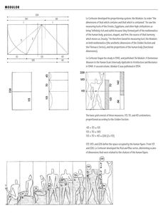architecture form space and order book