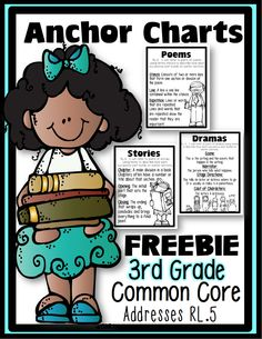 This freebie serves as an add on pack to compliment my Third Grade Common Core Anchor Chart and Poster Unit. This FREEBIE includes anchor charts and posters for 3rd grade common core standard rl.5 or rl.3.5.