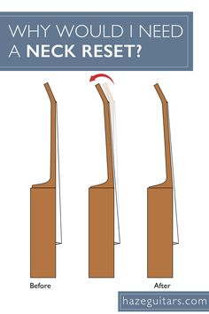 Why does your guitar need a neck reset? What happens in a neck reset? Click through for neck reset answers…