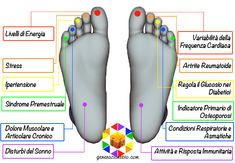 bare-foot-graphics