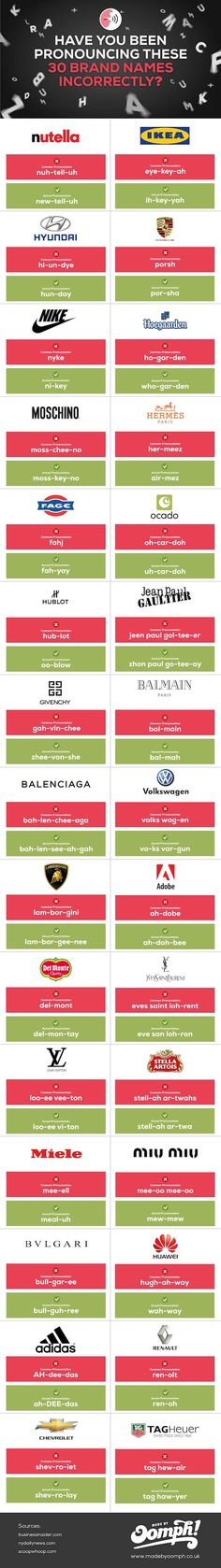30 Famous Brand Names You're Probably Pronouncing Wrong | #infographic via @HubSpot
